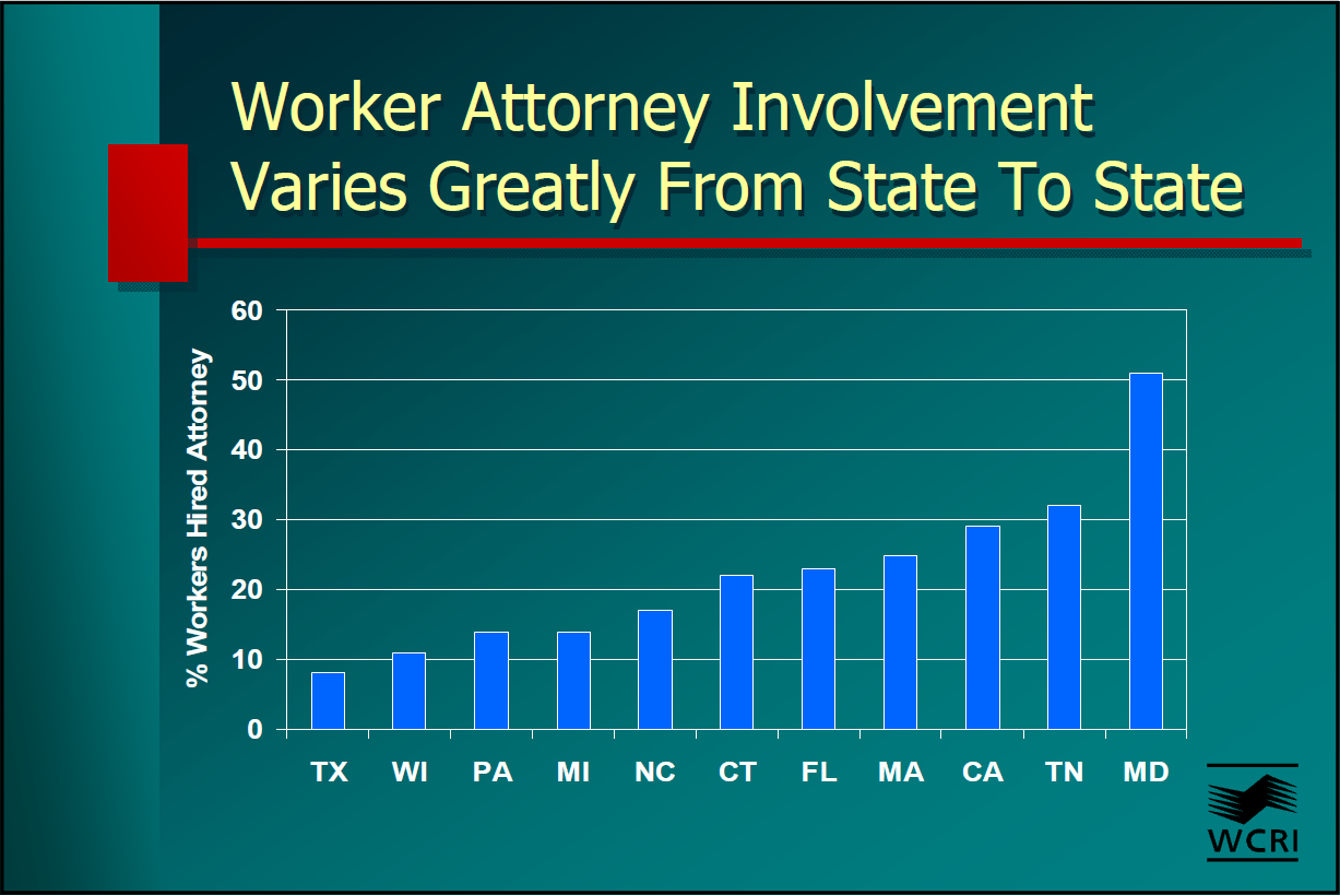 Why Workers Comp Claimants Hire Attorneys