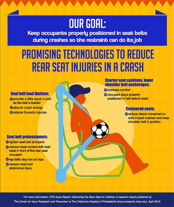 228024-car-seat