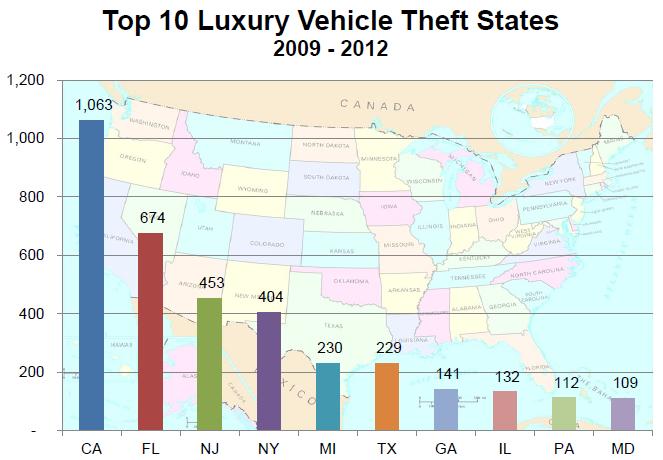 luxury-vehicles-2