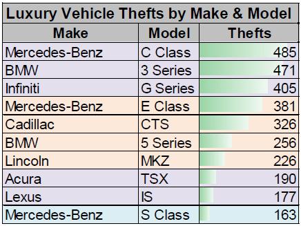 luxury-vehicles
