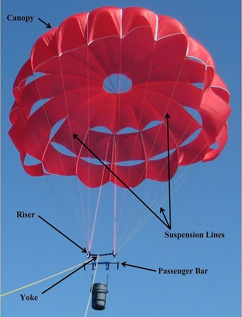 Parasail canopy and associated flight gear shown during operational testing. Photo: NTSB