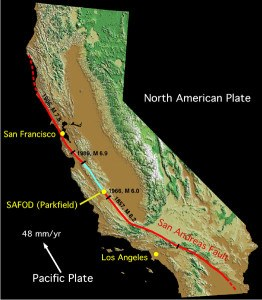 San Andreas Fault runs virtually the entire length of California. U.S. Geological Survey