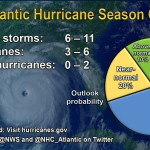 Hurricane-Outlook_2015_FINAL