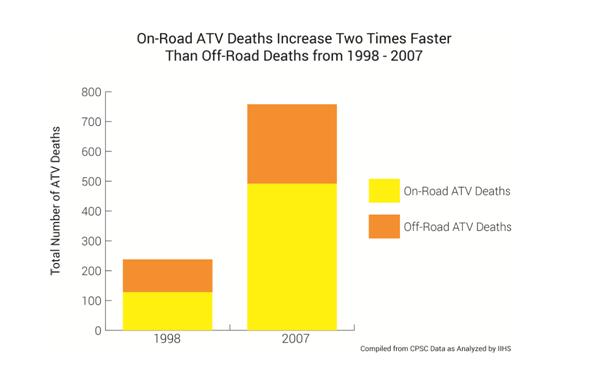 atv-chart-1