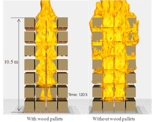 Stacking commodities on wood pallets (left image) slows horizontal fire spread, versus absence of pallets (right image). FM Global