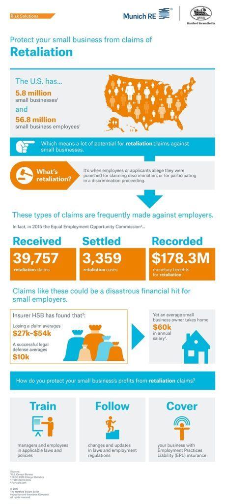 HSB epl-retaliation-infographic