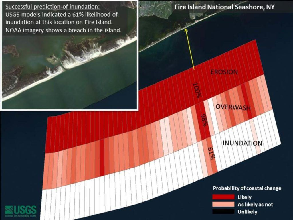 An image showing the USGS coastal change forecast for Fire Island, New York, prior to Hurricane Sandy, with a photo inset showing what actually happened. The USGS forecast accurately called for extensive dune erosion along the entire island as well as several large areas of overwash. The location of a breach in the island was also successfully forecast. Image: USGS