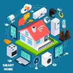 Smart home iot isometric concept banner